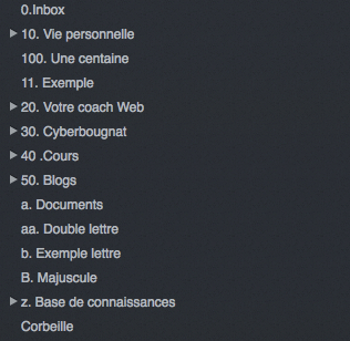 Evernote classement